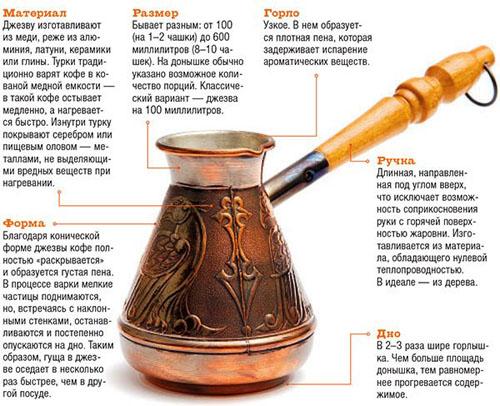 Turka dlya coffee-Djezva
